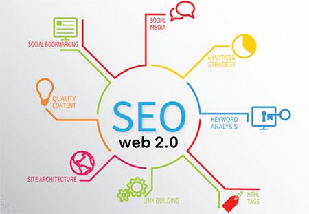 Web SEO